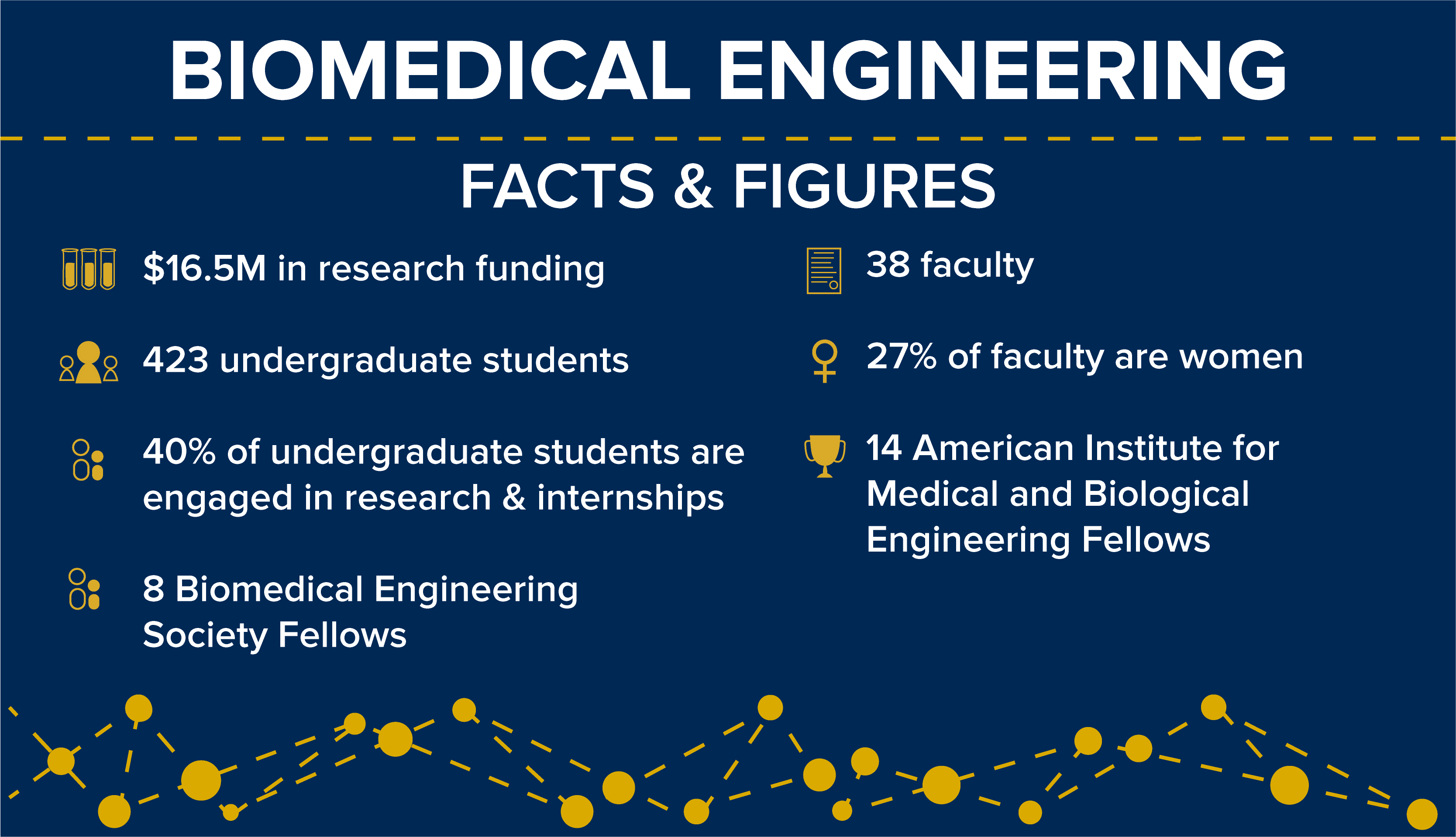 uc davis biomedical engineering fast facts